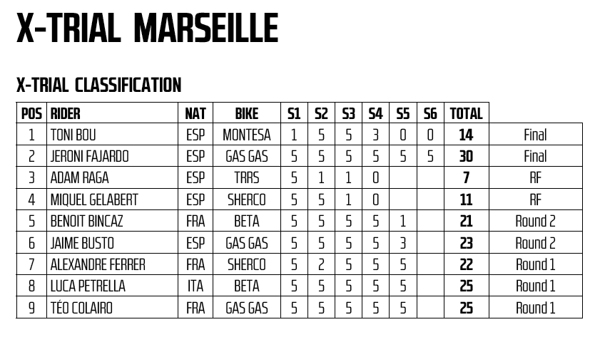 x-trial_marseille